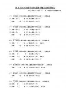 第23回東京都学生剣道選手権大会結果報告のサムネイル